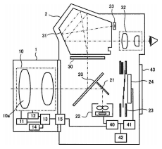Patent: automatic AF microadjustment