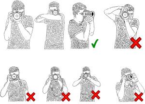 Držanie zrkadlovky - správne a nesprávne