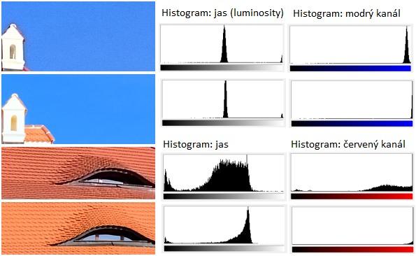 Zábery s prepalmi (a bez prepalov) v jednotlivách kanáloch (a ich histogramy)