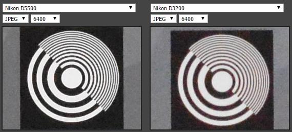 vplyv procesora a snímača