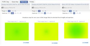 Ostrosť: Olympus 9-18 (f/5.6 a f/8) a Nikkor 10-24 f/8