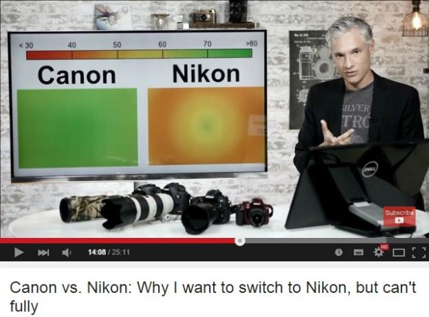 Canon vs nikon: porovnanie na 200 mm f/2.8