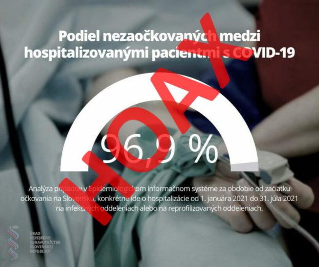 Hoax ministerstva zdravotníctva o podiele neočkovaných medzi hospitalizovanými